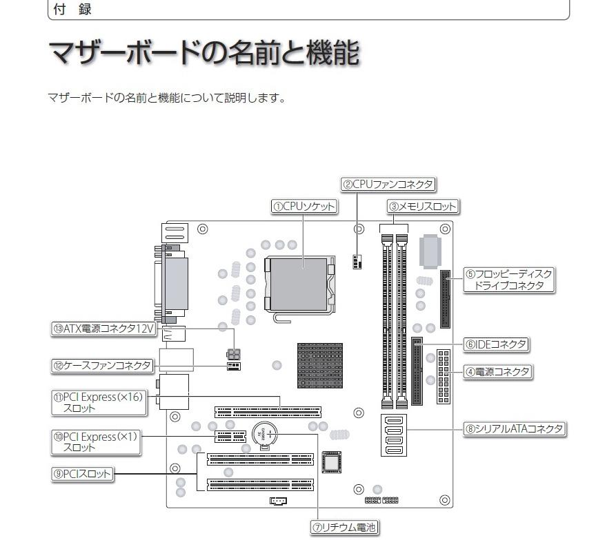 価格.com - 『マニュアルに載っていたマザーボード(最下部の右手がフロントパネルかと)』 デ